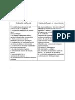 Evaluación tradicional vs evaluacion por competencias.docx