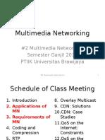 Aplikasi Jaringan Multimedia