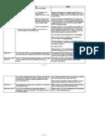 Income-Taxation-Notes-Part-6-VAT-Comparison.pdf