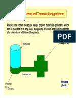 Plastic Moulding (Dr Tanushree)