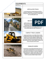 CONSTRUCTION EQUIPMENTS.docx