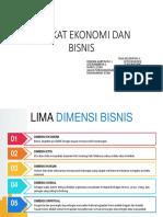 4. LIMA DIMENSI BISNIS (ETBIS).pptx