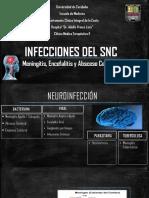 INFECCIONES-DEL-SNC.pptx