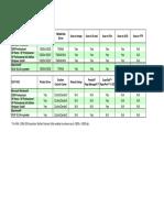 dcp145c_eu_as_swreq_eu_ot_en.pdf