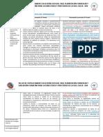 ESQUEMA DE CARACTERIZACION  DEL ESTUDIANTE.docx