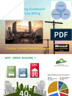 Green Building ENergy Management