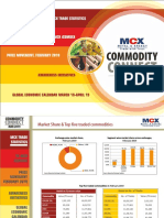 Mcx Commodityconnect March-2019
