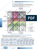 vibration_severity_chart_and_other_guides.pdf