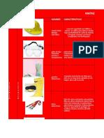 ejemplo Matriz de Elementos de Protección Personal