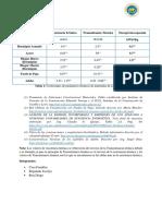 Parametros termico.docx