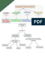 CAPASIDADES FISICAS CONDICIONALES.docx