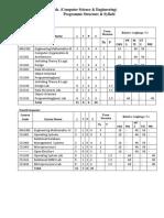 2013 Course Structure BTech CSE.docx