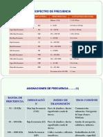 Telecomunicaciones i 2013 2 b Urp