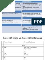 Present Simple Versus Continuous