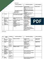 2018-2 Organización de los contenidos por semanas.docx