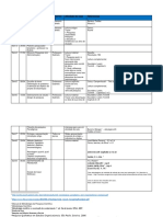 Cronograma Metodologia da Pesquisa 2019-1.docx
