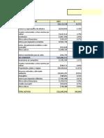 Análisis finanzas