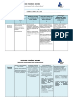 Tabla Liderazgo Pedagógico del Director.docx