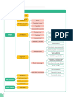 unidad1_recurso2.pdf