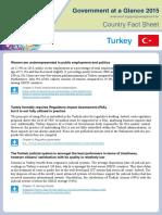 Turkey.pdf