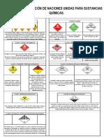 2sistema de Clasificación de Naciones Unidas Para Sustancias Químicas
