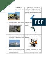 Aplicaciones móviles de la hidráulica.docx