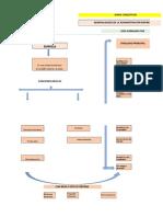 Mapa Conceptual Generalidad de La Administración Empresarial