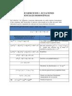 Ejercicio d - 1 Ecuaciones Diferenciales Homogéneas.