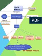 Mapa Conceptual Matematica Critica Belen