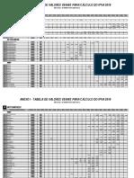 ipva_2019_publicação_doe_imesp_anexo_1_tabela_de_valores_venais.pdf