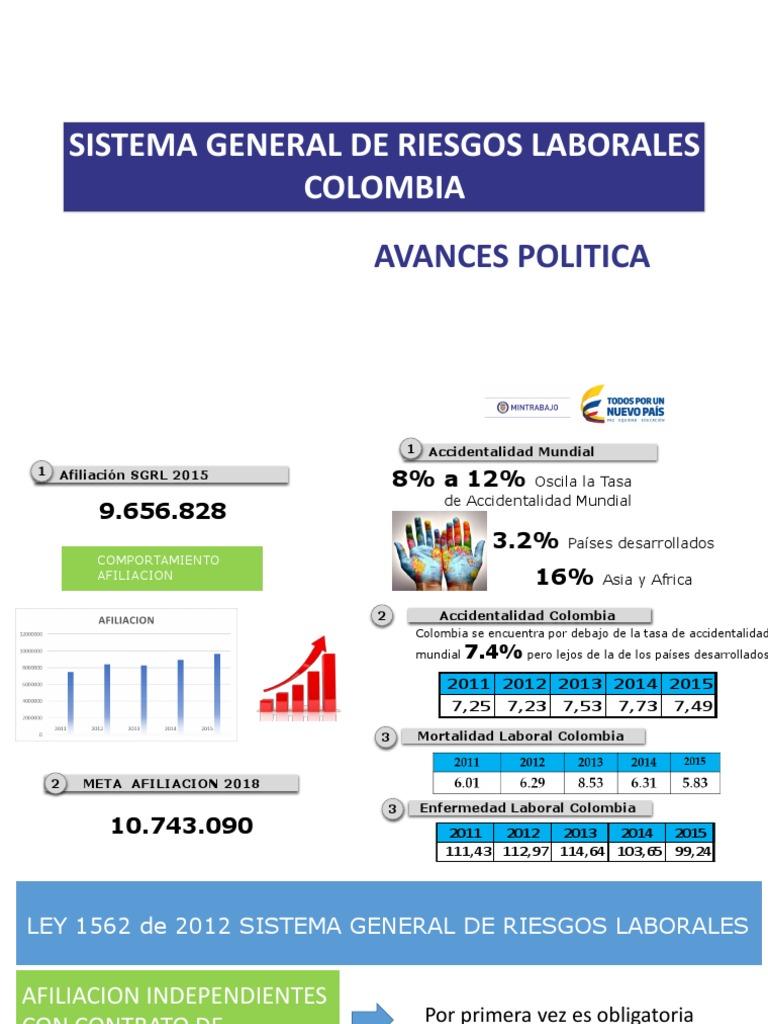 tasa de enfermedades laborales en colombia