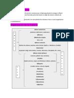 Biologia Resumen 1erparcial (Completo-Diani)
