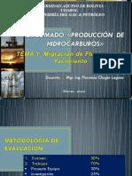 TEMA 1-MIGRACIÓN FLUIDOS A POZOS -  UDABOL.pdf