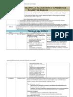 DCMA tabla.pdf