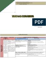 Sistema de Clasificaciones Climaticas