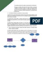 Taller de Conceptualizacion No 3.docx