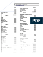 Sample Budget Template for Small Hotel