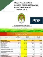evaluasi pembangunan