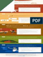 5-sales-email-templates-es-final-v03.08.pdf