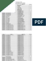 ML- BR5-SUB-300 ~ 320 - MATERIAL QUANTITIES OF C.I.P PILE