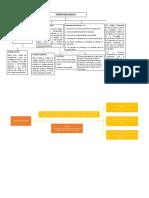 TEORIA-NEOCLASICA-por modificar.docx