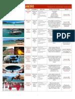 Informacion-de-Tours-en-Rio.pdf