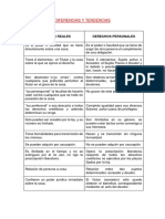 DIFERENCIAS Y TENDENCIAS FINAL.docx