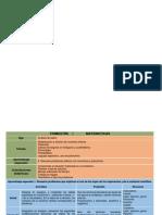 PLANEACION_TRIMESTRAL_MATEMATICAS-2[1].docx