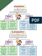 DEMUESTRO LO APRENDIDO comuni.docx