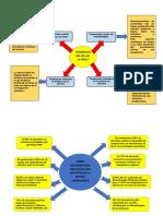 Mapas para Sustentación.docx