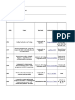 Matriz de requisitos legales - SST.xlsx