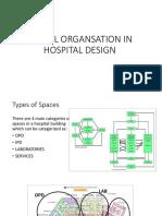 spatialorganisation-170501112521