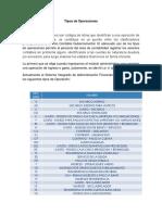 Tipos de Operaciones C&RC.docx