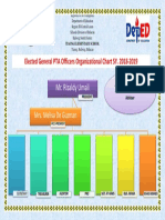 geN.pta OFFICERS charts.docx